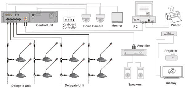 microphone system diagram trusted wiring diagram \u2022 electret microphone circuit diagram desktop conference microphone call 6598663749 for rental rh daxell com microphone schematic 4 pair microphone wiring